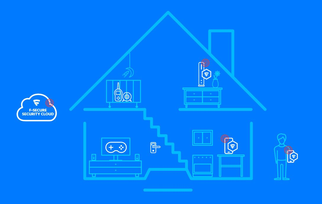 F-Secure Connected Home Security