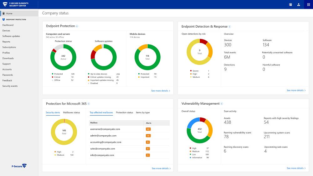 Interfejs rozwiązania F-Secure Elements.